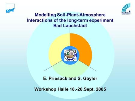 E. Priesack and S. Gayler Workshop Halle 18.-20.Sept. 2005 Modelling Soil-Plant-Atmosphere Interactions of the long-term experiment Bad Lauchstädt.