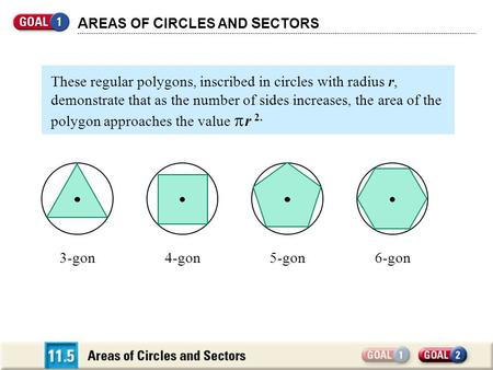 A REAS OF C IRCLES AND S ECTORS These regular polygons, inscribed in circles with radius r, demonstrate that as the number of sides increases, the area.