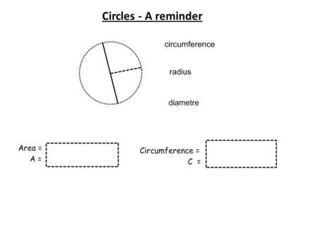 Circles - A reminder. Finding an arc length Anis a fraction of a circles' circumference For every circle you get a arc and a arc Example Find the length.