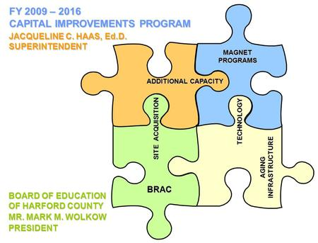 BOARD OF EDUCATION OF HARFORD COUNTY MR. MARK M. WOLKOW PRESIDENT FY 2009 – 2016 CAPITAL IMPROVEMENTS PROGRAM JACQUELINE C. HAAS, Ed.D. SUPERINTENDENT.