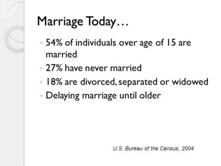 Marriage Today… 54% of individuals over age of 15 are married 27% have never married 18% are divorced, separated or widowed Delaying marriage until older.