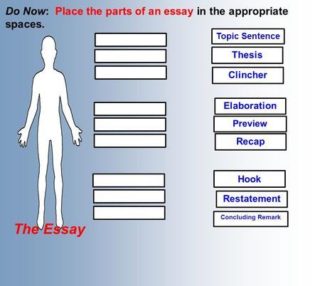restated thesis Welcome to the engagement area of the purdue owl this area houses resources dedicated to - and often developed with remember to restate your thesis.