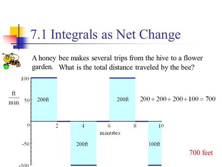 A honey bee makes several trips from the hive to a flower garden. What is the total distance traveled by the bee? 200ft 100ft 700 feet 7.1 Integrals as.