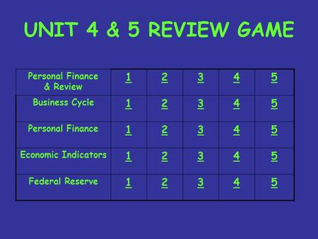UNIT 4 & 5 REVIEW GAME Personal Finance & Review 12345 Business Cycle 12345 Personal Finance 12345 Economic Indicators 12345 Federal Reserve 12345.
