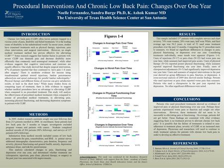Procedural Interventions And Chronic Low Back Pain: Changes Over One Year This sample included 137 patients with complete surveys and chart reviews; 74%