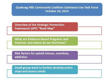 "Quaboag Hills Community Coalition Substance Use Task Force October 20, 2014 Overview of the Strategic Prevention Framework (SPF) ""Road Map"" What are Evidence-Based."
