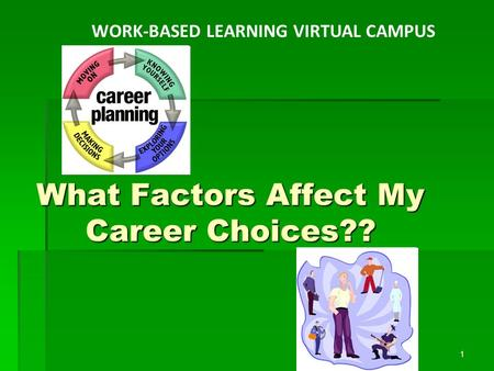 What Factors Affect My Career Choices?? WORK-BASED LEARNING VIRTUAL CAMPUS 1.