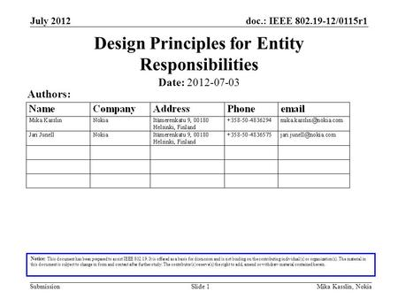 Doc.: IEEE 802.19-12/0115r1 Submission July 2012 Mika Kasslin, NokiaSlide 1 Design Principles for Entity Responsibilities Notice: This document has been.