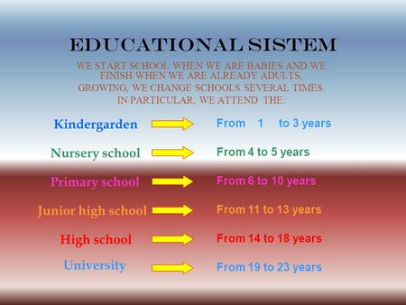 EDUCATIONAL SISTEM WE START SCHOOL WHEN WE ARE BABIES AND WE FINISH WHEN WE ARE ALREADY ADULTS, GROWING, WE CHANGE SCHOOLS SEVERAL TIMES. IN PARTICULAR,