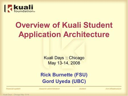 Kuali Days :: Chicago May 13-14 Overview of Kuali Student Application Architecture Rick Burnette (FSU) Gord Uyeda (UBC) Kuali Days :: Chicago May 13-14,