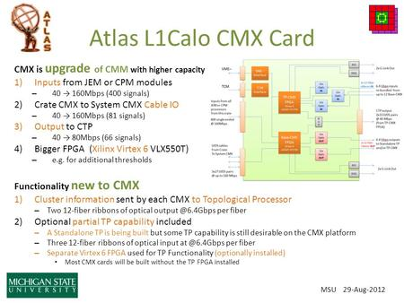 Atlas L1Calo CMX Card CMX is upgrade of CMM with higher capacity 1)Inputs from JEM or CPM modules – 40 → 160Mbps (400 signals) 2)Crate CMX to System CMX.