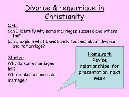 Divorce & remarriage in Christianity QFL: Can I identify why some marriages succeed and others fail? Can I explain what Christianity teaches about divorce.