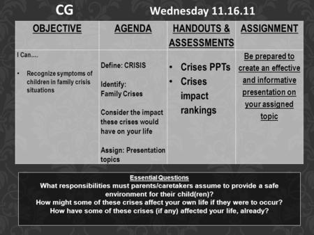 OBJECTIVEAGENDA HANDOUTS & ASSESSMENTS ASSIGNMENT I Can…. Recognize symptoms of children in family crisis situations Define: CRISIS Identify: Family Crises.