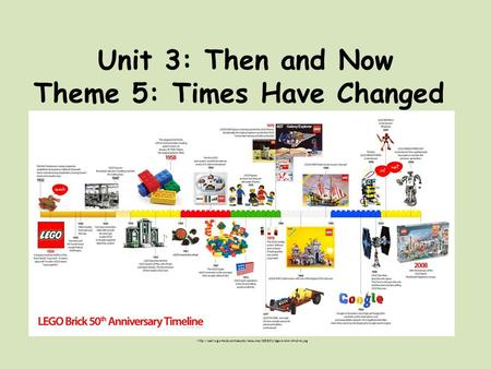 Unit 3: Then and Now Theme 5: Times Have Changed
