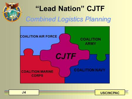 "USCINCPAC ""Lead Nation"" CJTF CJTF COALITION ARMY COALITION NAVY COALITION AIR FORCE COALITION MARINE CORPS Combined Logistics Planning."