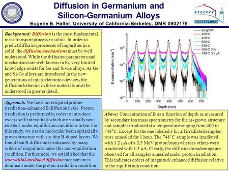 Diffusion in Germanium and Silicon-Germanium Alloys Eugene E. Haller, University of California-Berkeley, DMR 0902179 Background: Diffusion is the most.