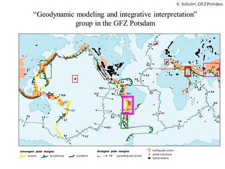 "S. Sobolev, GFZ Potsdam ""Geodynamic modeling and integrative interpretation"" group in the GFZ Potsdam S. Sobolev, GFZ Potsdam."