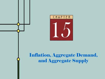 Copyright © 2001 by The McGraw-Hill Companies, Inc. All rights reserved. Slide 15 - 0 Inflation, Aggregate Demand, and Aggregate Supply.