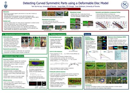 Detecting Curved Symmetric Parts using a Deformable Disc Model Tom Sie Ho Lee, University of Toronto Sanja Fidler, TTI Chicago Sven Dickinson, University.