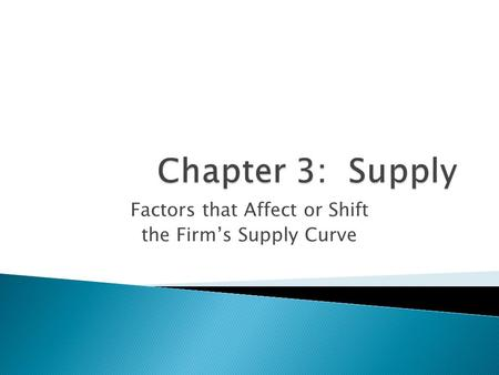Factors that Affect or Shift the Firm's Supply Curve.