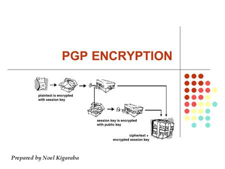 PGP ENCRYPTION Prepared by Noel Kigaraba. Introduction This presentation explains the basic information about PGP encryption software. It discusses the.