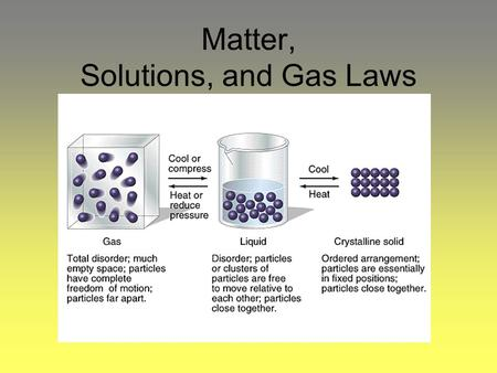 Matter, Solutions, and Gas Laws. Georgia Performance Standards SPS2. Students will explore the nature of matter, its classifications, and its system for.