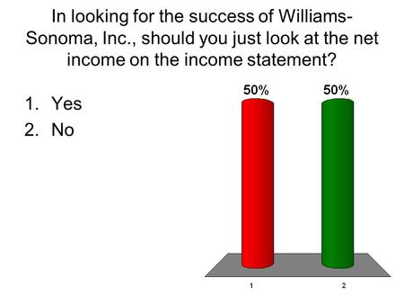 In looking for the success of Williams- Sonoma, Inc., should you just look at the net income on the income statement? 1.Yes 2.No.