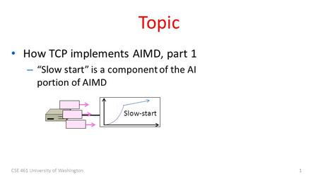 "CSE 461 University of Washington1 Topic How TCP implements AIMD, part 1 – ""Slow start"" is a component of the AI portion of AIMD Slow-start."