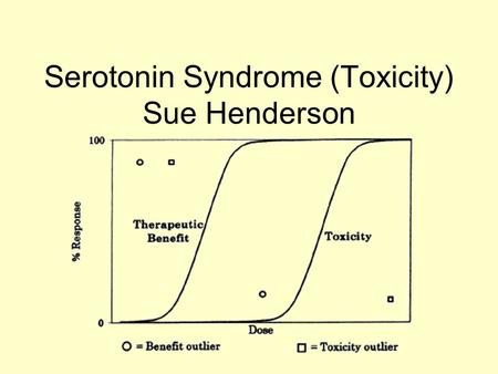 Serotonin Syndrome (Toxicity) Sue Henderson. Definition Potentially life threatening adverse drug reaction caused by excessive serotonin in CNS (Dvir.