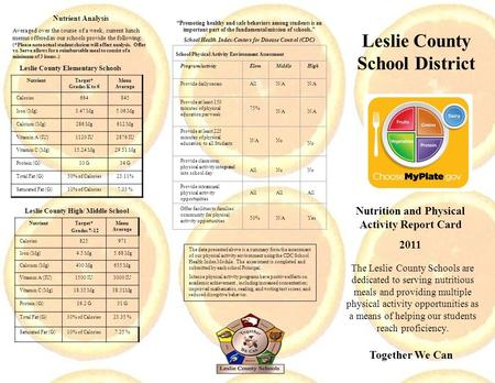 Nutrition and Physical Activity Report Card 2011 The Leslie County Schools are dedicated to serving nutritious meals and providing multiple physical activity.