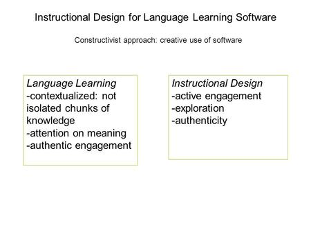 Instructional Design for Language Learning Software Constructivist approach: creative use of software Language Learning -contextualized: not isolated chunks.