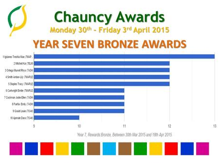 Chauncy Awards Monday 30 th - Friday 3 rd April 2015 YEAR SEVEN BRONZE AWARDS.