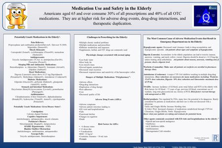 1 Arch Intern Med.2003;163:2716-2724. 2 JAMA.2006;296:1858-1866. The Most Common Cause of Adverse Medication Events that Result in Emergency Department.