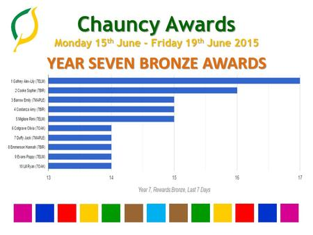 Chauncy Awards Monday 15 th June - Friday 19 th June 2015 YEAR SEVEN BRONZE AWARDS.