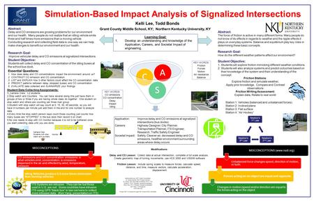Simulation-Based Impact Analysis of Signalized Intersections Kelli Lee, Todd Bonds Grant County Middle School, KY; Northern Kentucky University, KY Learning.