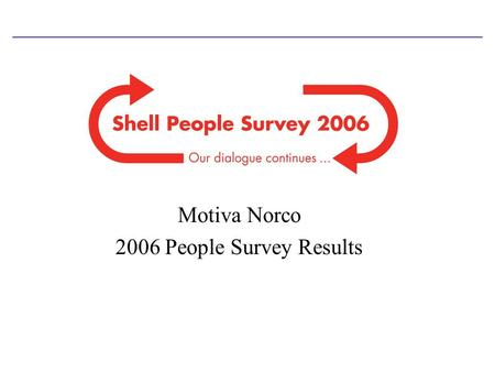 Motiva Norco 2006 People Survey Results. Agenda and Objectives Agenda Review Objectives and Overview5 min. Share Data/Engagement45 min. What's Next10.
