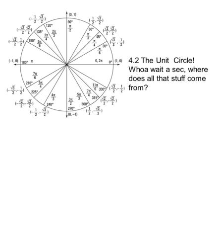 4.2 The Unit Circle! Whoa wait a sec, where does all that stuff come from?