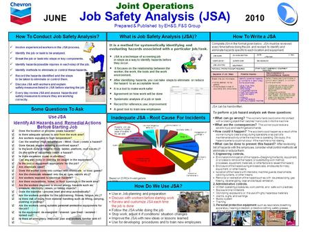 Joint Operations Prepared & Published by EH&S, F&S Group Job Safety Analysis (JSA) JUNE 2010 Inadequate JSA - Root Cause For Incidents Some Questions To.