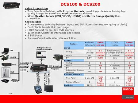 Page 1 DCS100 & DCS200 Value Proposition  True Seamless Switcher, with Preview Outputs, providing professional looking high quality images for small and.