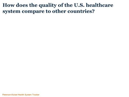 Peterson-Kaiser Health System Tracker How does the quality of the U.S. healthcare system compare to other countries?
