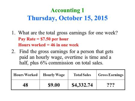 Accounting 1 Thursday, October 15, 2015 1. What are the total gross earnings for one week? Pay Rate = $7.50 per hour Hours worked = 46 in one week 2.Find.