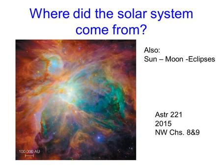 Where did the solar system come from? Astr 221 2015 NW Chs. 8&9 Also: Sun – Moon -Eclipses.