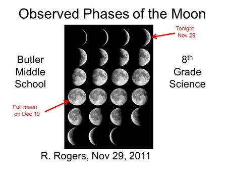 Observed Phases of the Moon R. Rogers, Nov 29, 2011 8 th Grade Science Butler Middle School Full moon on Dec 10 Tonight Nov 29.