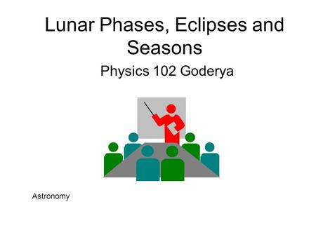 Lunar Phases, Eclipses and Seasons Physics 102 Goderya Astronomy.