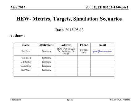 Doc.: IEEE 802.11-13/0486r1 Submission May 2013 Ron Porat, Broadcom HEW- Metrics, Targets, Simulation Scenarios Date: 2013-05-13 Authors: Slide 1.