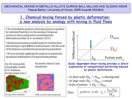 1. Chemical mixing forced by plastic deformation: a new analysis by analogy with mixing in fluid flows MECHANICAL MIXING IN METALLIC ALLOYS DURING BALL.