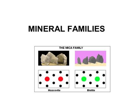 MINERAL FAMILIES. Aim: Describe the Properties of the Two Major Groups of Minerals: Silicates and Non-Silicates Classified into 7 Groups Based upon their.
