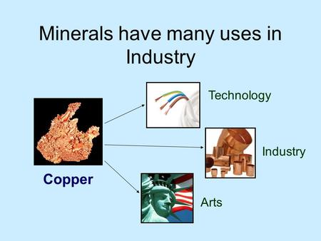 Minerals have many uses in Industry