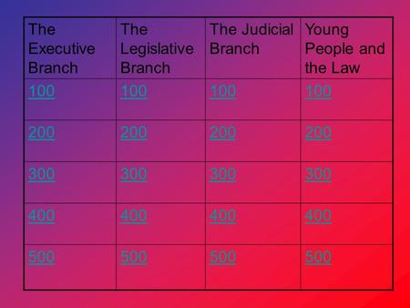 The Executive Branch The Legislative Branch The Judicial Branch Young People and the Law 100 200 300 400 500.