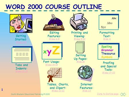 Jump to Outline page South-Western Educational Publishing © 2000 1 Tabs and Indents: Slides 12-13 Slides 12-13 Spelling Grammar Thesaurus Symbols Tables,